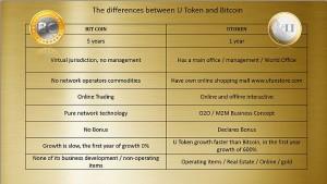 bitcoinutoken