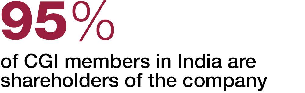 global-share-holders-india-wow-factor-en